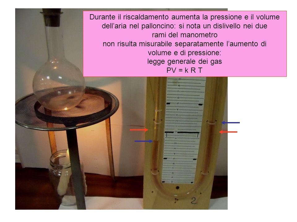 Durante il riscaldamento aumenta la pressione e il volume dell'aria nel palloncino: si nota un dislivello nei due rami del manometro non risulta misurabile separatamente l'aumento di volume e di pressione: legge generale dei gas PV = k R T
