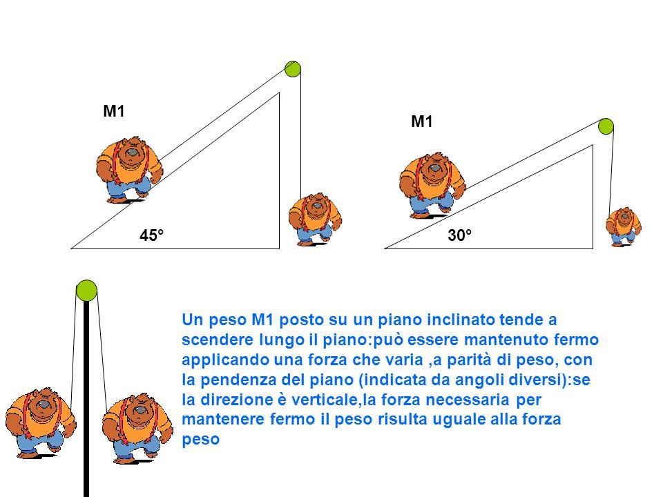 M1M1. 45° 30°
