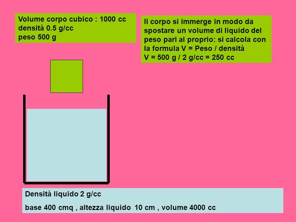 Volume corpo cubico : 1000 cc densità 0.5 g/cc peso 500 g