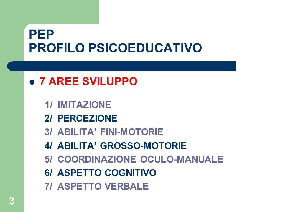 PEP PROFILO PSICOEDUCATIVO