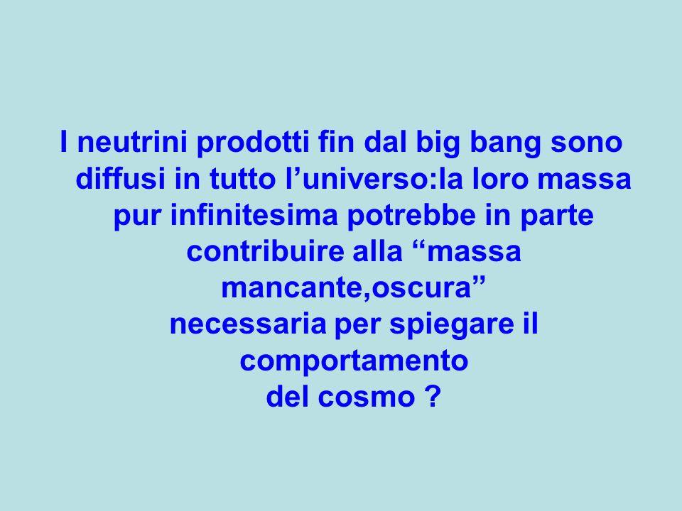 I neutrini prodotti fin dal big bang sono diffusi in tutto l'universo:la loro massa pur infinitesima potrebbe in parte contribuire alla massa mancante,oscura necessaria per spiegare il comportamento del cosmo