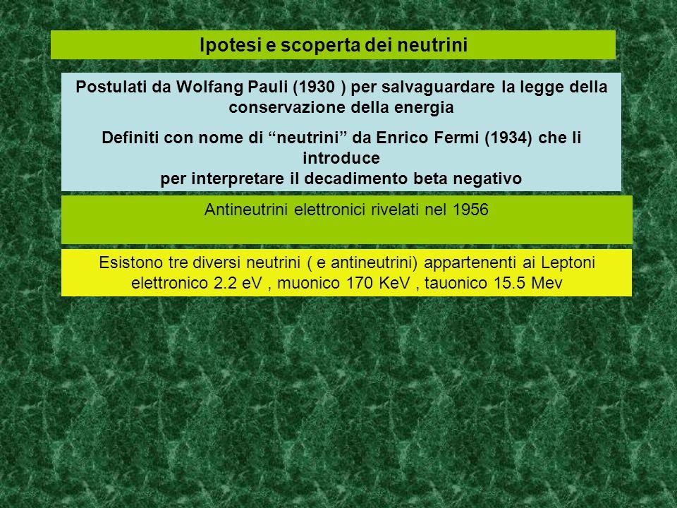 Ipotesi e scoperta dei neutrini