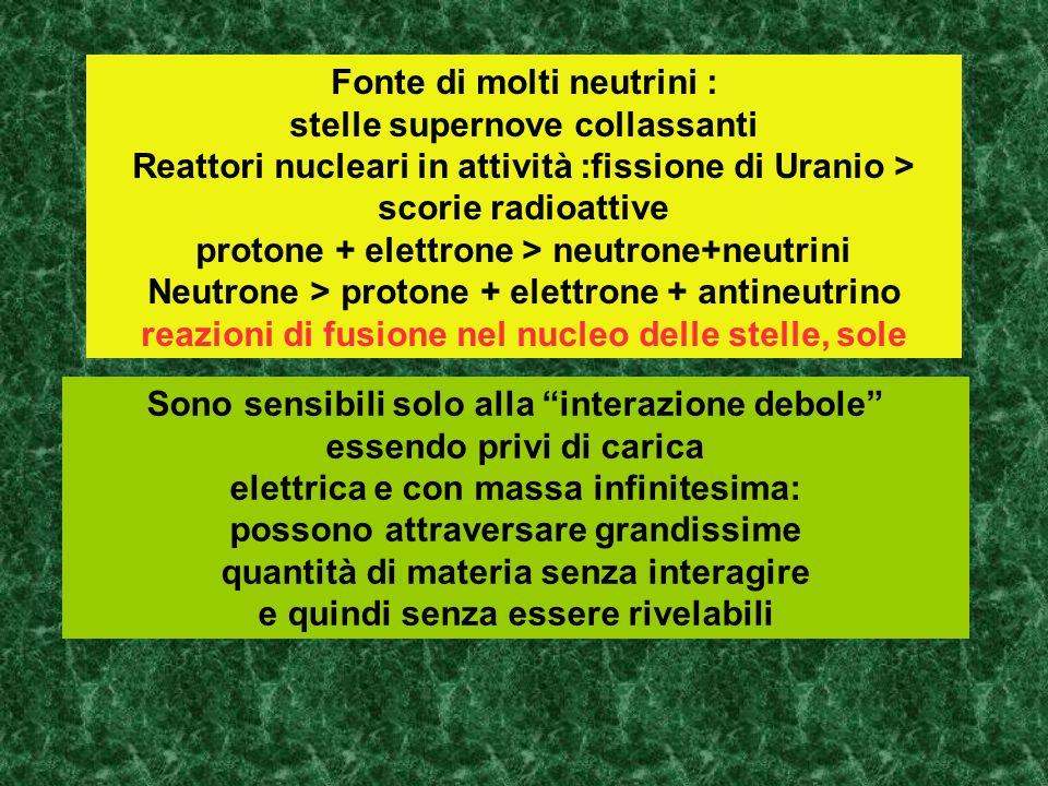 protone + elettrone > neutrone+neutrini