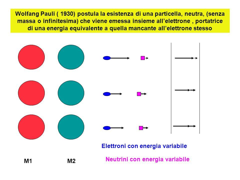 Wolfang Pauli ( 1930) postula la esistenza di una particella, neutra, (senza massa o infinitesima) che viene emessa insieme all'elettrone , portatrice di una energia equivalente a quella mancante all'elettrone stesso