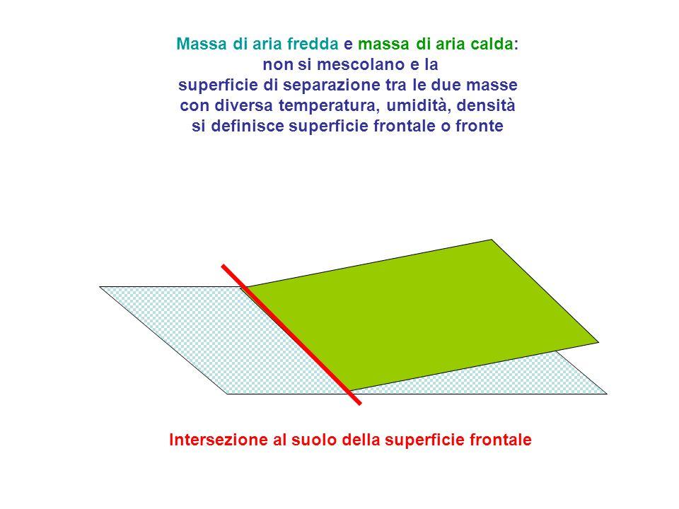 Intersezione al suolo della superficie frontale