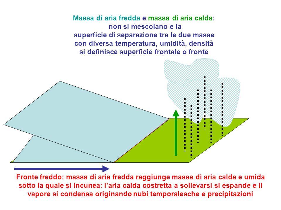 Massa di aria fredda e massa di aria calda: non si mescolano e la superficie di separazione tra le due masse con diversa temperatura, umidità, densità si definisce superficie frontale o fronte