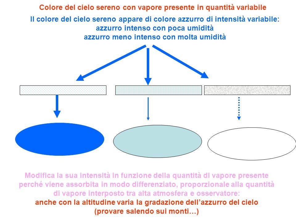 Colore del cielo sereno con vapore presente in quantità variabile