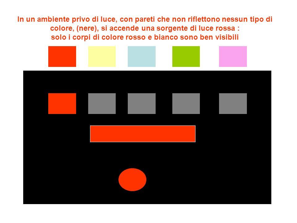 In un ambiente privo di luce, con pareti che non riflettono nessun tipo di colore, (nere), si accende una sorgente di luce rossa : solo i corpi di colore rosso e bianco sono ben visibili