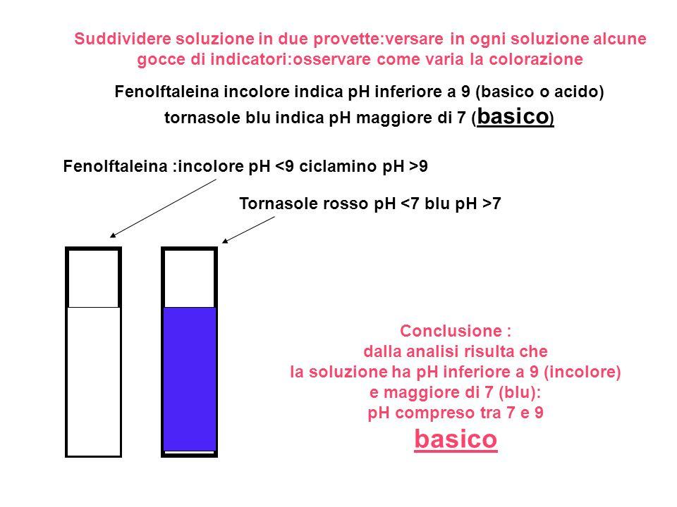 Suddividere soluzione in due provette:versare in ogni soluzione alcune gocce di indicatori:osservare come varia la colorazione