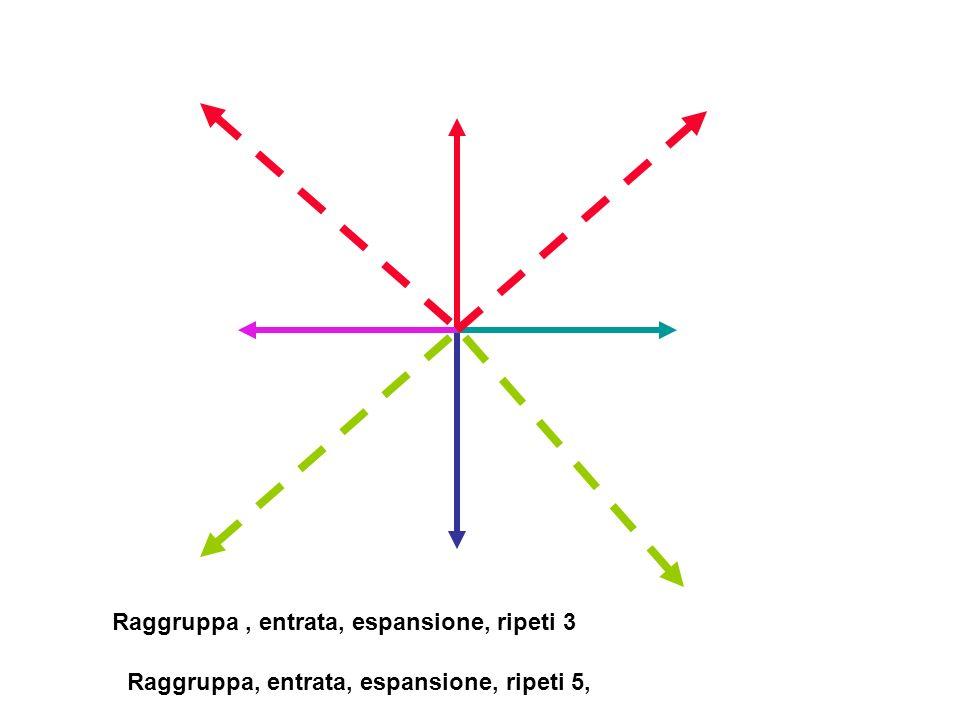 Raggruppa , entrata, espansione, ripeti 3