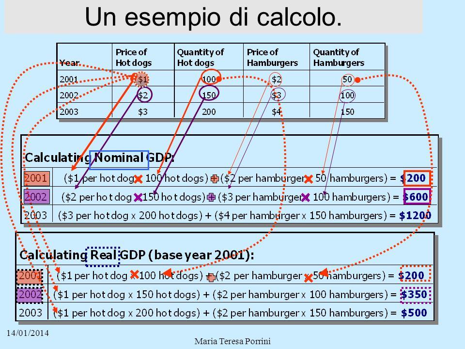 Un esempio di calcolo. 27/03/2017 Maria Teresa Porrini