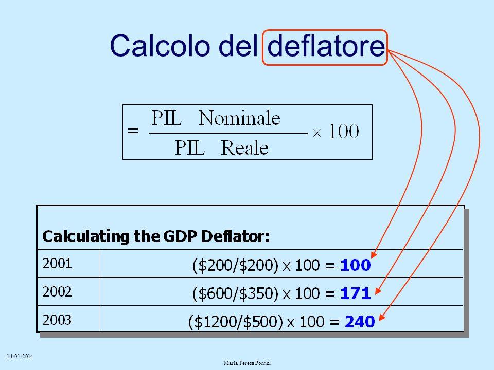 Calcolo del deflatore 27/03/2017 Maria Teresa Porrini