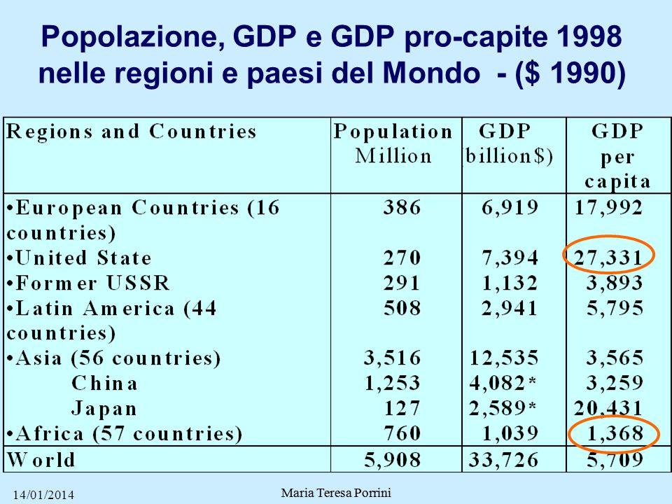 Popolazione, GDP e GDP pro-capite 1998 nelle regioni e paesi del Mondo - ($ 1990)