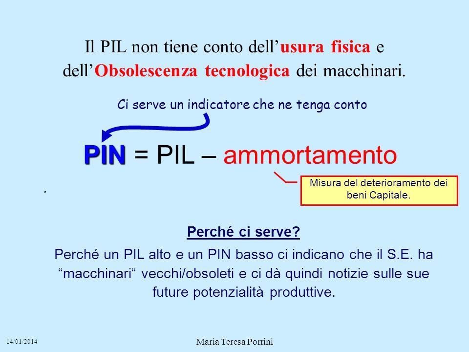 PIN = PIL – ammortamento