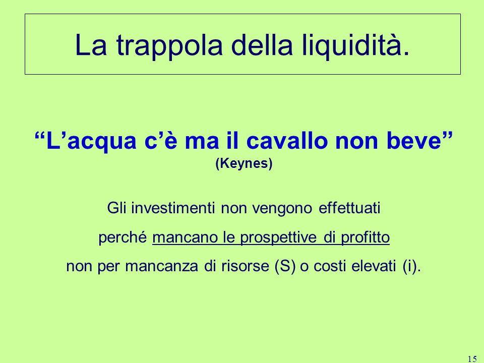 La trappola della liquidità.