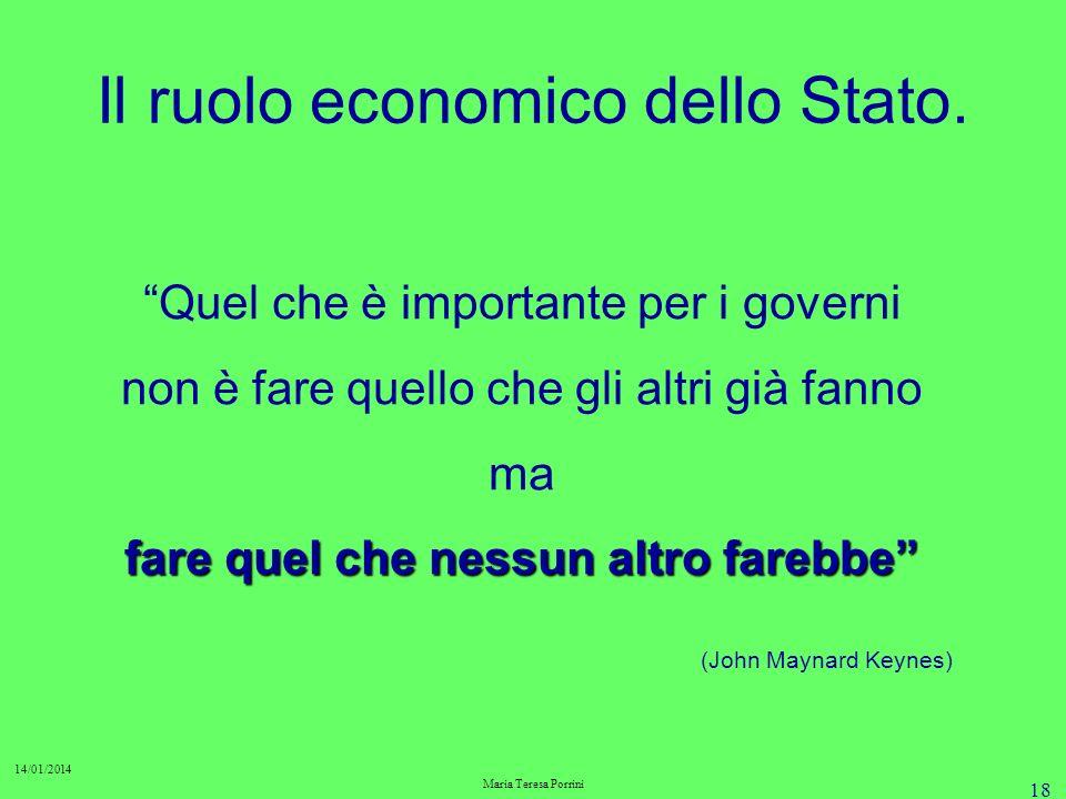 Il ruolo economico dello Stato.