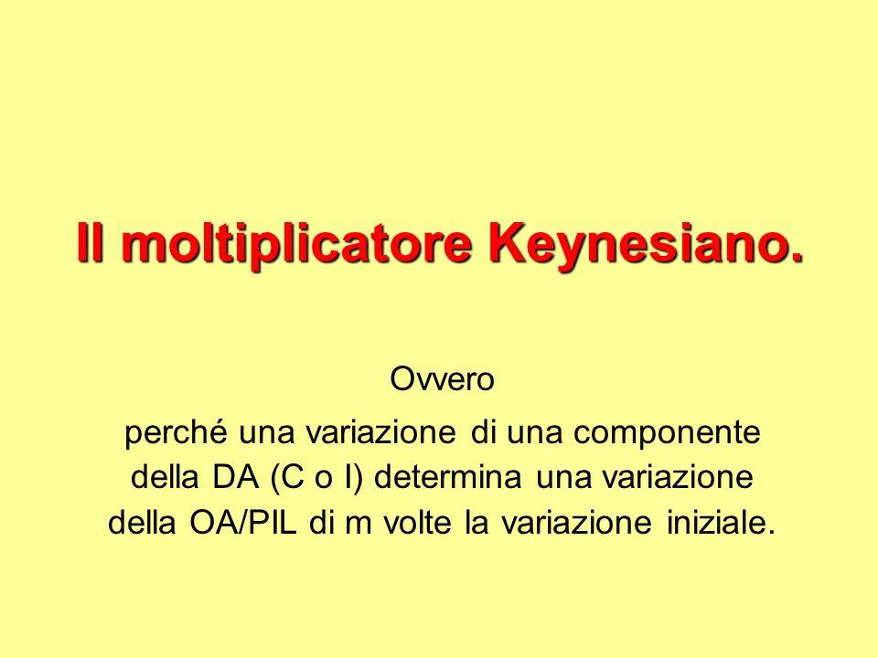 Il moltiplicatore Keynesiano.