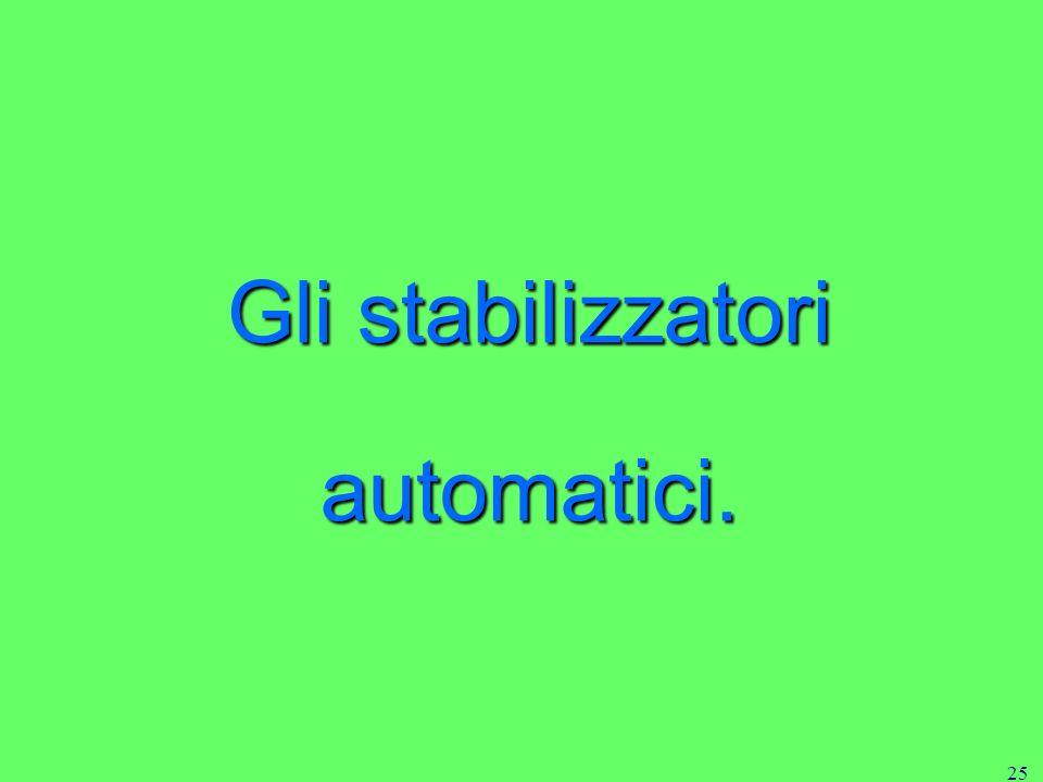 Gli stabilizzatori automatici.