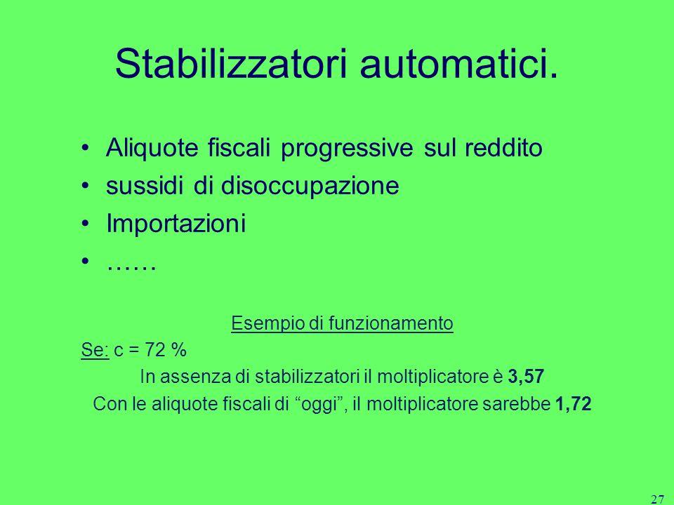 Stabilizzatori automatici.