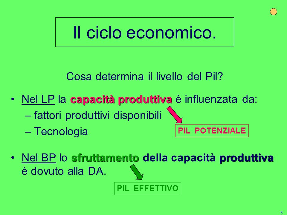 Cosa determina il livello del Pil