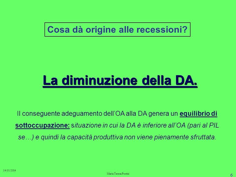 Cosa dà origine alle recessioni La diminuzione della DA.