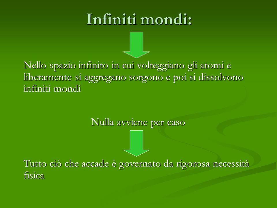 Infiniti mondi:Nello spazio infinito in cui volteggiano gli atomi e liberamente si aggregano sorgono e poi si dissolvono infiniti mondi.