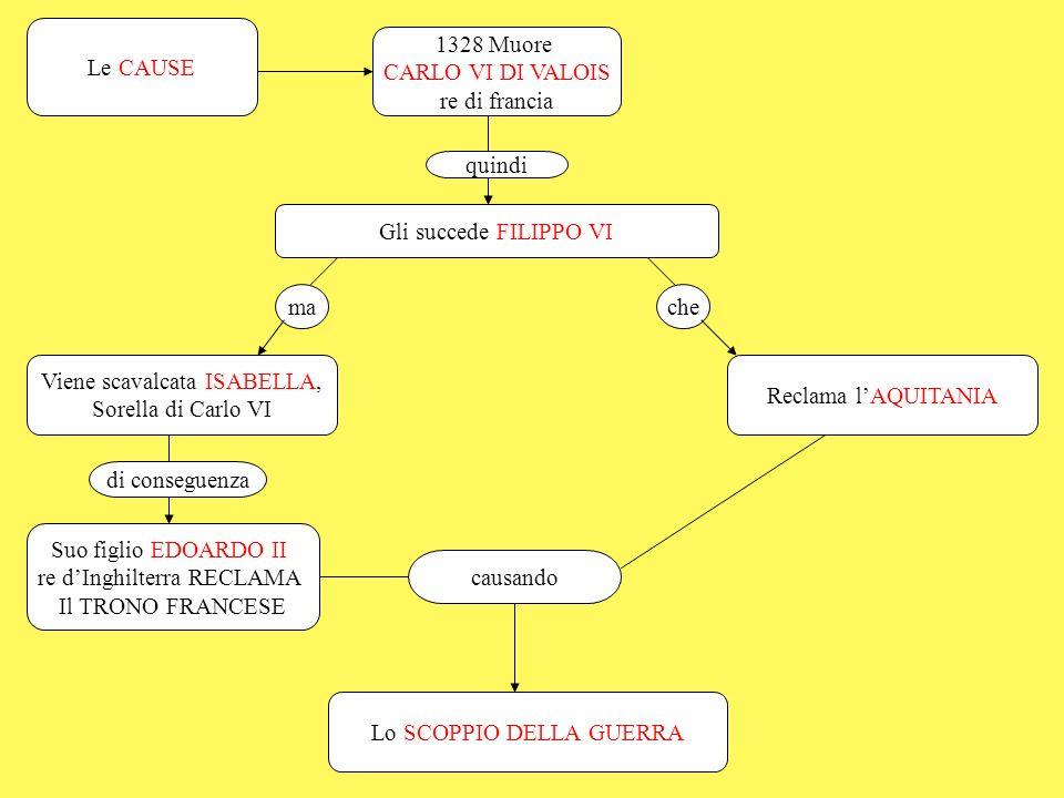 Viene scavalcata ISABELLA, Sorella di Carlo VI Reclama l'AQUITANIA