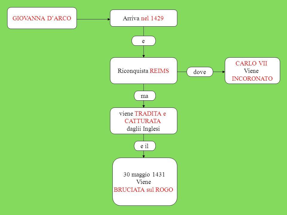 GIOVANNA D'ARCO Arriva nel 1429. e. Riconquista REIMS. CARLO VII. Viene. INCORONATO. dove. ma.