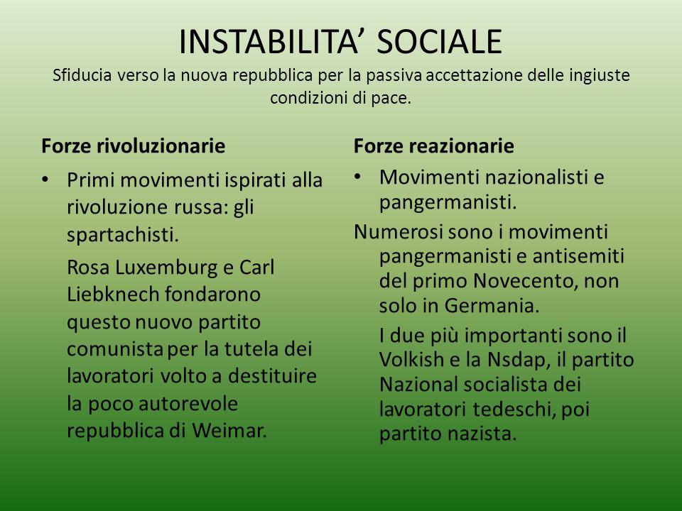 INSTABILITA' SOCIALE Sfiducia verso la nuova repubblica per la passiva accettazione delle ingiuste condizioni di pace.