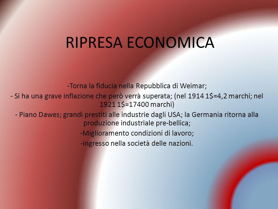 RIPRESA ECONOMICA Torna la fiducia nella Repubblica di Weimar;
