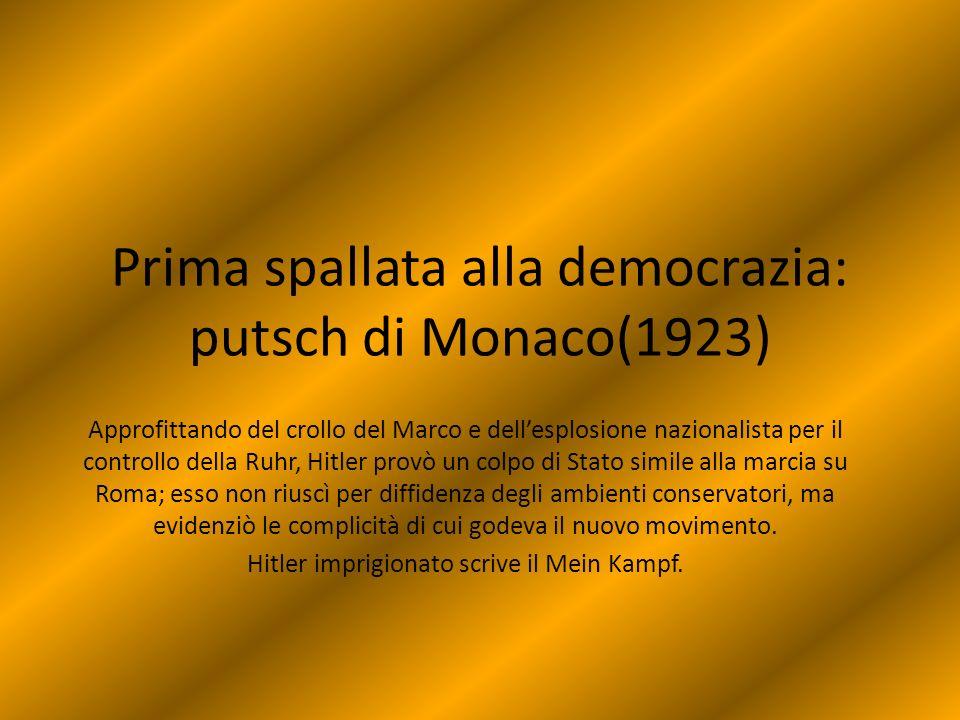 Prima spallata alla democrazia: putsch di Monaco(1923)