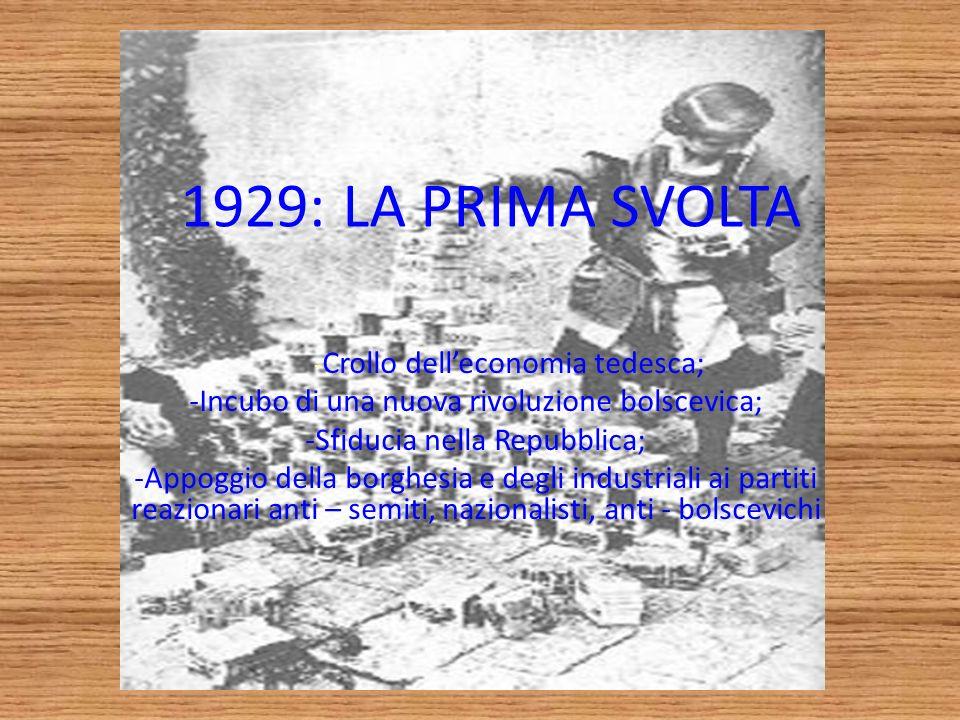 1929: LA PRIMA SVOLTA Incubo di una nuova rivoluzione bolscevica;
