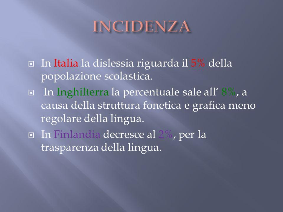 INCIDENZA In Italia la dislessia riguarda il 5% della popolazione scolastica.