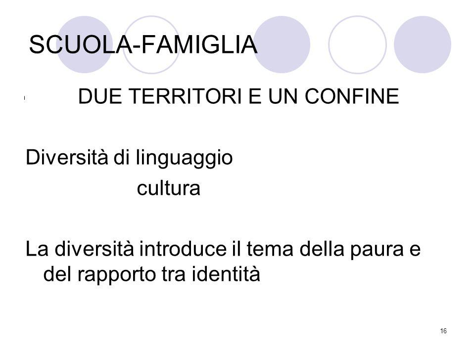 SCUOLA-FAMIGLIA DUE TERRITORI E UN CONFINE Diversità di linguaggio
