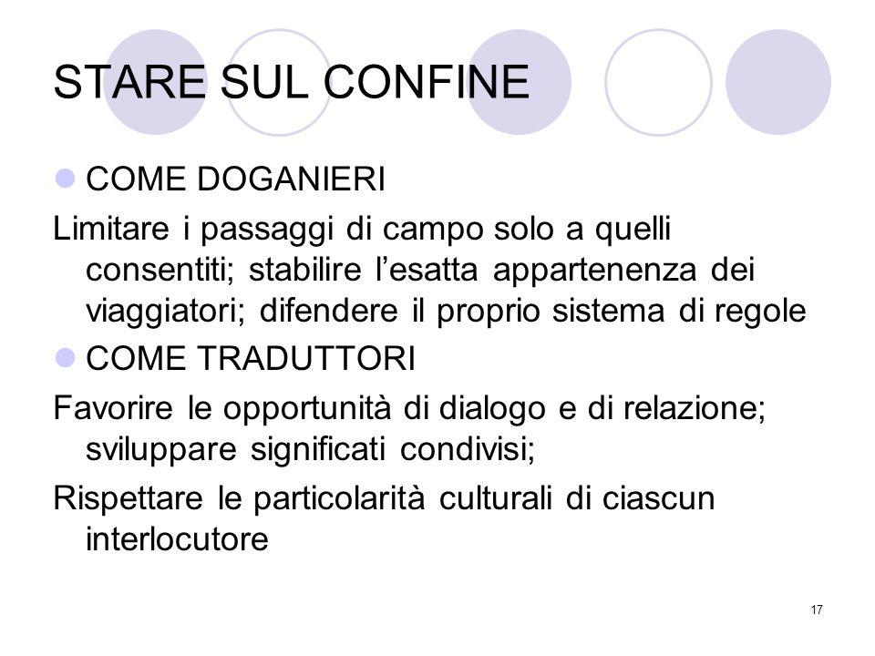 STARE SUL CONFINE COME DOGANIERI