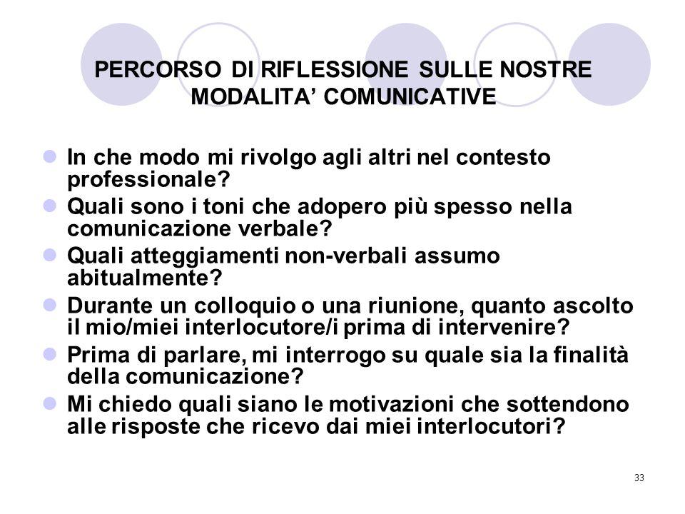 PERCORSO DI RIFLESSIONE SULLE NOSTRE MODALITA' COMUNICATIVE