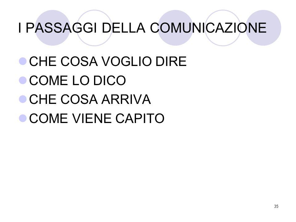 I PASSAGGI DELLA COMUNICAZIONE