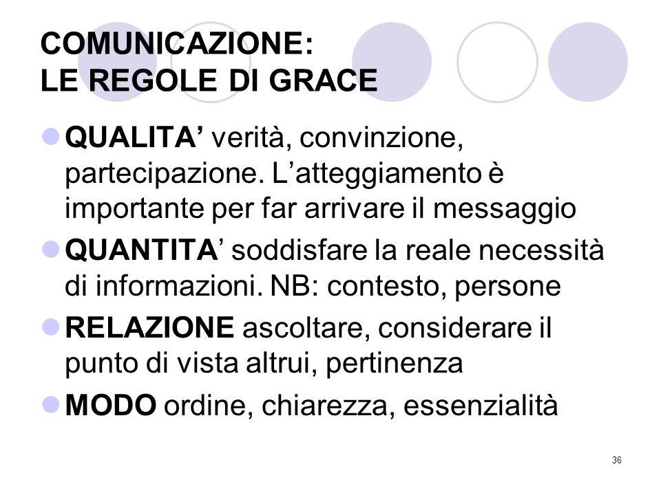 COMUNICAZIONE: LE REGOLE DI GRACE