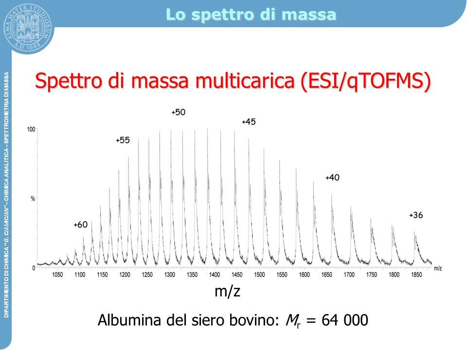 Spettro di massa multicarica (ESI/qTOFMS)