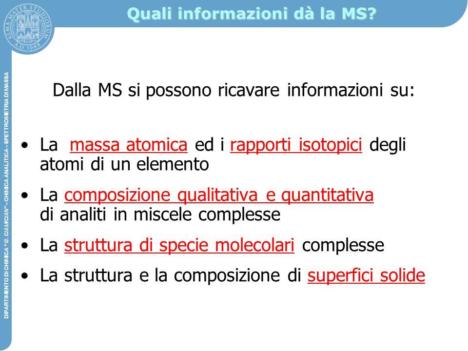 Quali informazioni dà la MS