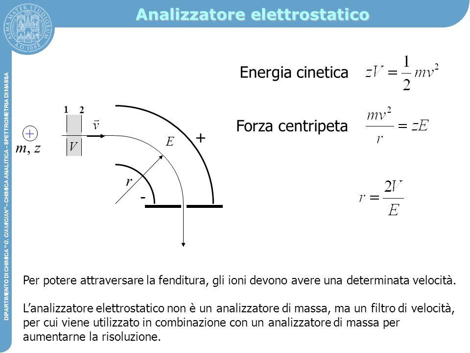Analizzatore elettrostatico