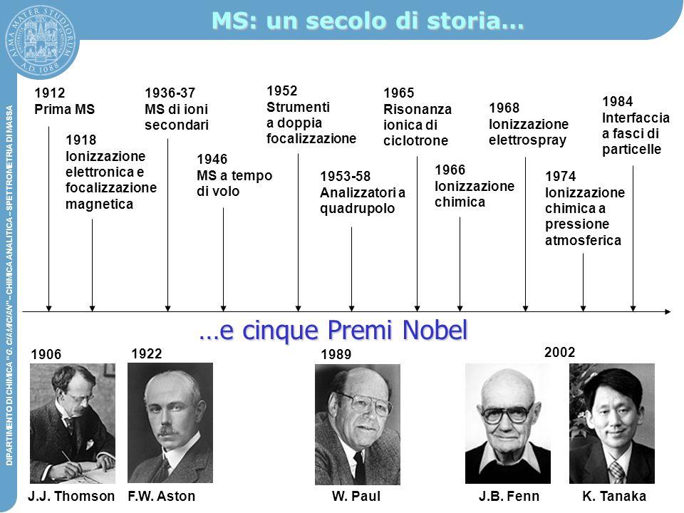 MS: un secolo di storia…