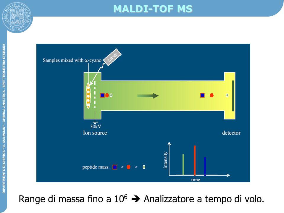MALDI-TOF MS Range di massa fino a 106  Analizzatore a tempo di volo.
