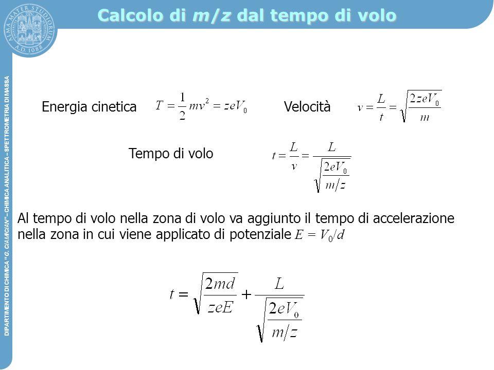 Calcolo di m/z dal tempo di volo