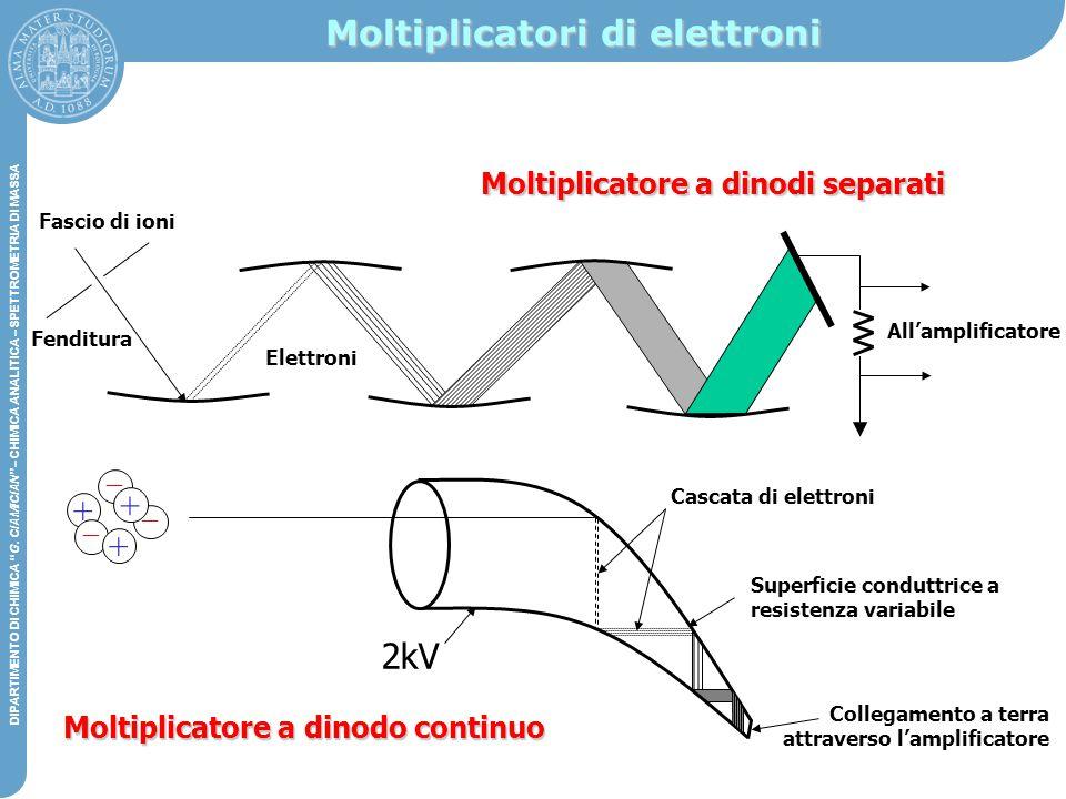 Moltiplicatori di elettroni