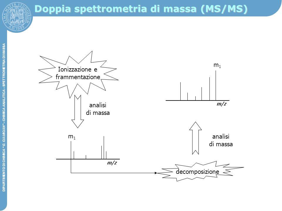 Doppia spettrometria di massa (MS/MS)
