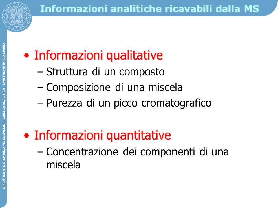 Informazioni analitiche ricavabili dalla MS