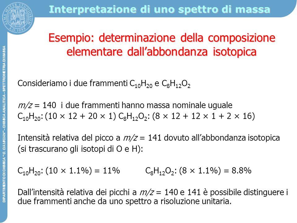Interpretazione di uno spettro di massa