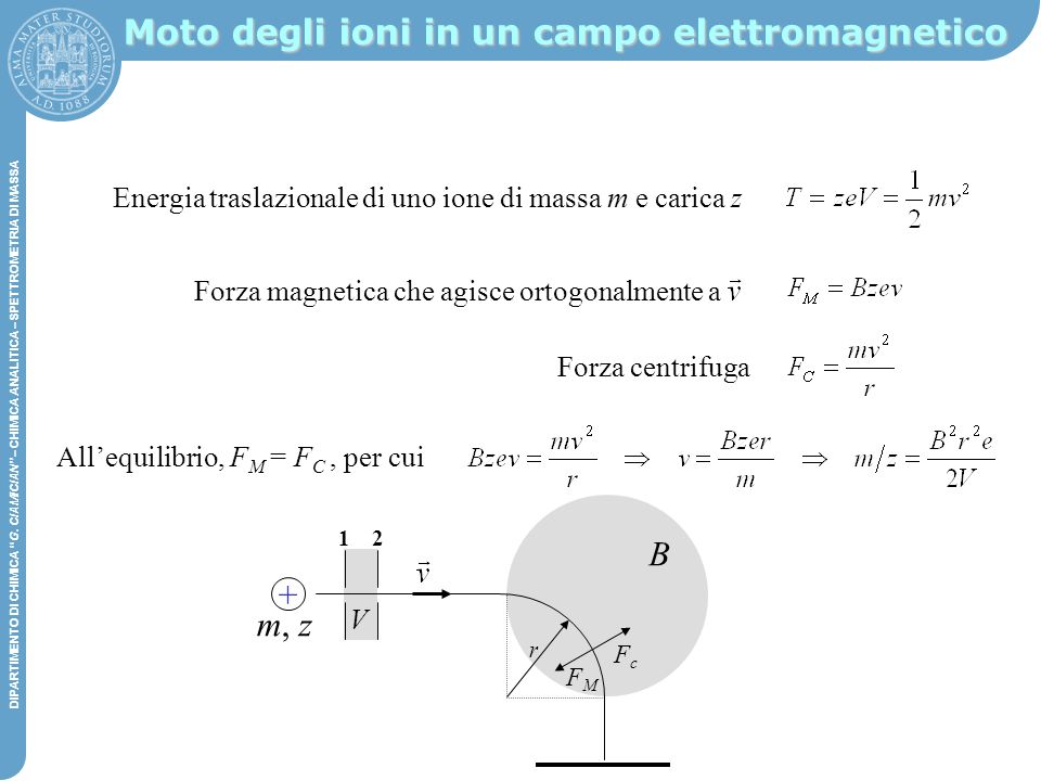 Moto degli ioni in un campo elettromagnetico