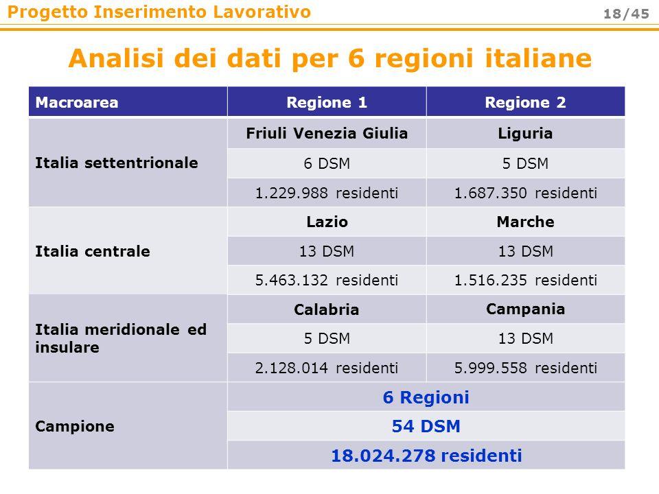 Analisi dei dati per 6 regioni italiane